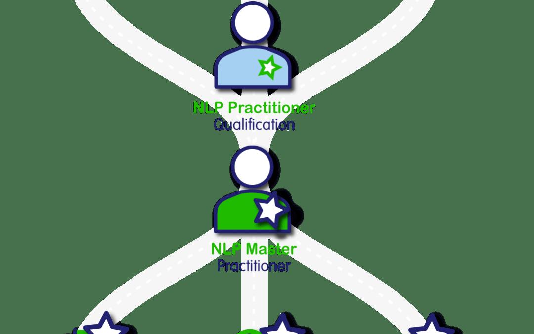 NLP Practitioner Journey Map