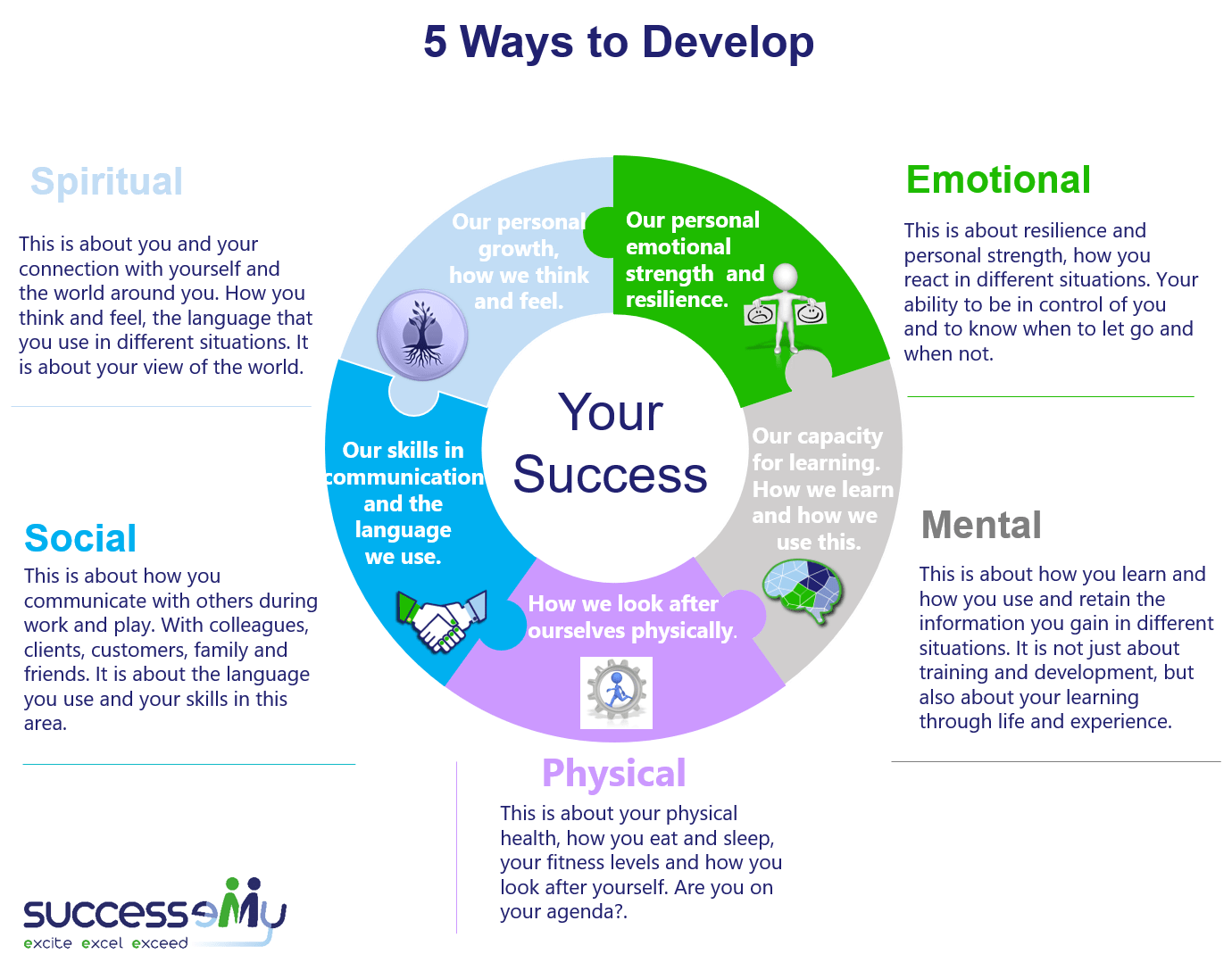 personal-and-professional-development-5-ways-to-develop